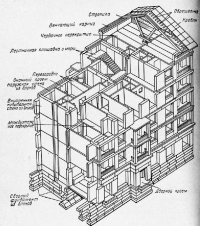 системы технической конструктивная схема